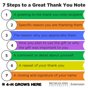 7 Steps to a Great Thank You Note